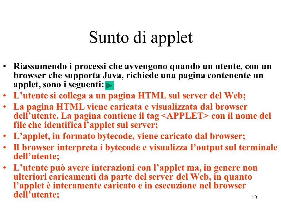 10 Sunto di applet Riassumendo i processi che avvengono quando un utente, con un browser che supporta Java, richiede una pagina contenente un applet,