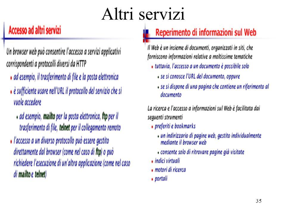 35 Altri servizi