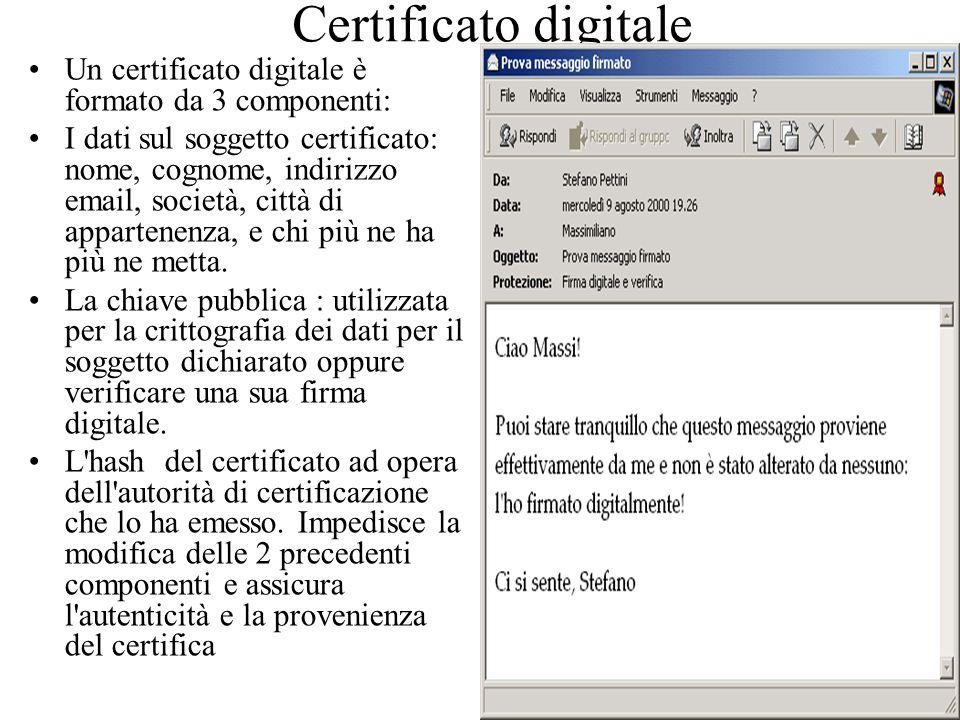 Certificato digitale Un certificato digitale è formato da 3 componenti: I dati sul soggetto certificato: nome, cognome, indirizzo email, società, citt