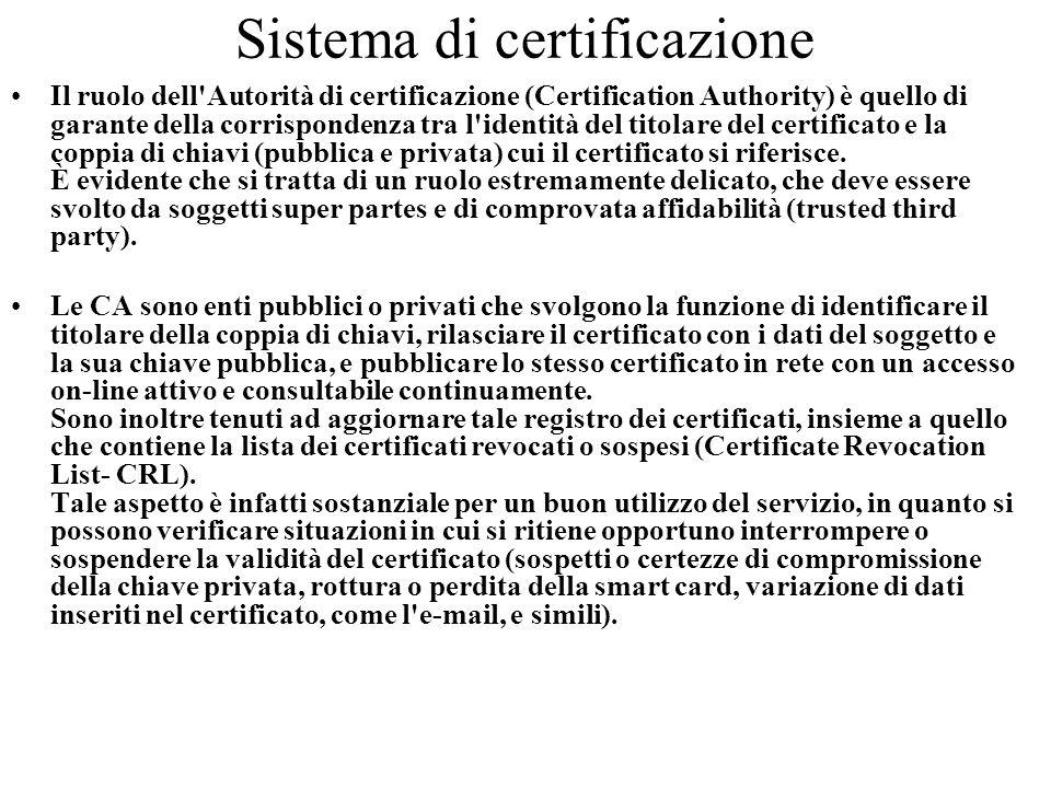Sistema di certificazione Il ruolo dell'Autorità di certificazione (Certification Authority) è quello di garante della corrispondenza tra l'identità d