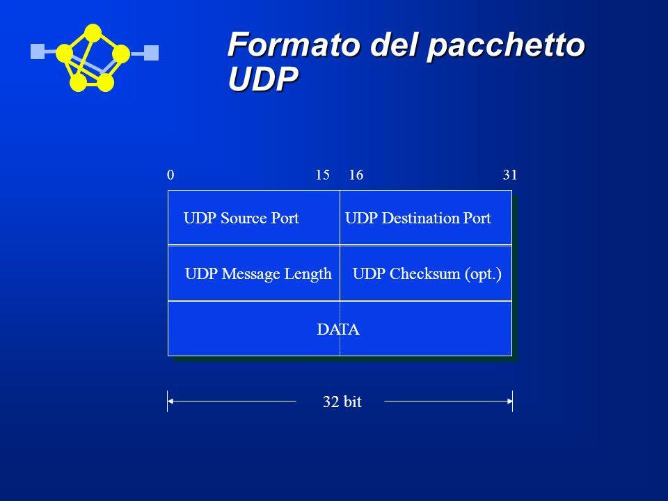 Formato del pacchetto UDP 32 bit UDP Message Length UDP Checksum (opt.) DATA 0 15 16 31 UDP Source Port UDP Destination Port
