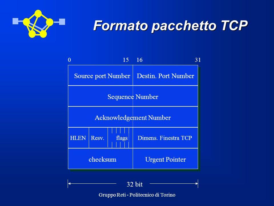 Gruppo Reti - Politecnico di Torino Formato pacchetto TCP 32 bit Sequence Number Acknowledgement Number 0 15 16 31 Source port Number Destin. Port Num
