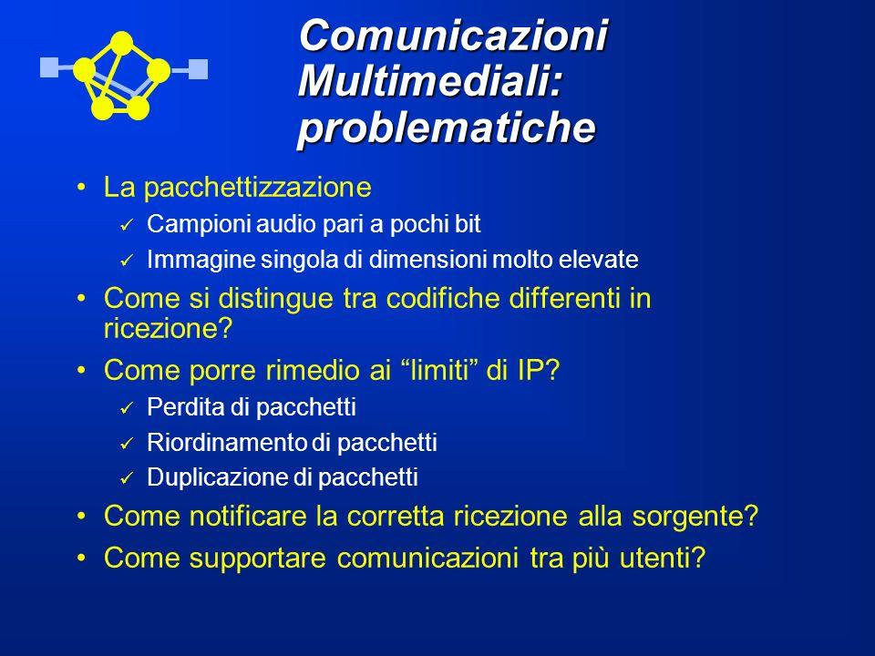 Comunicazioni Multimediali: problematiche La pacchettizzazione Campioni audio pari a pochi bit Immagine singola di dimensioni molto elevate Come si di