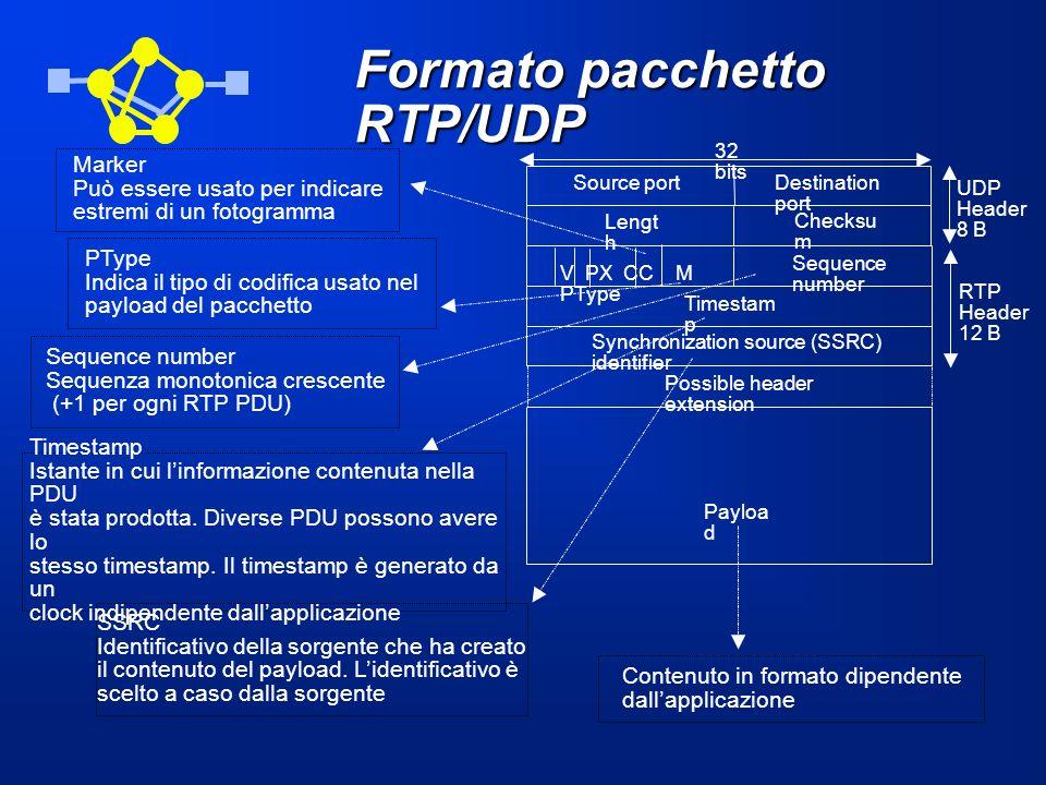 Formato pacchetto RTP/UDP V PX CC M PType Sequence number Payloa d 32 bits RTP Header 12 B Timestam p Source port Destination port Lengt h UDP Header