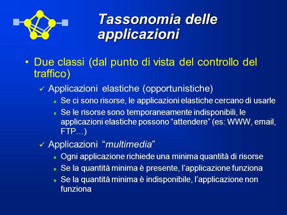 Tassonomia delle applicazioni Due classi (dal punto di vista del controllo del traffico) Applicazioni elastiche (opportunistiche) Se ci sono risorse,