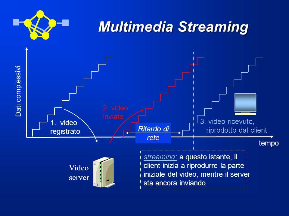 Multimedia Streaming 1. video registrato 2. video inviato 3. video ricevuto, riprodotto dal client Dati complessivi streaming: a questo istante, il cl