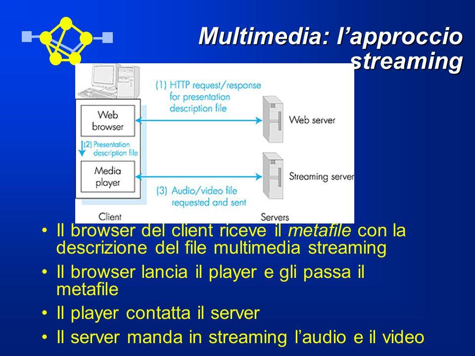 Multimedia: lapproccio streaming Il browser del client riceve il metafile con la descrizione del file multimedia streaming Il browser lancia il player