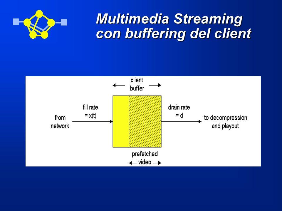 Multimedia Streaming con buffering del client