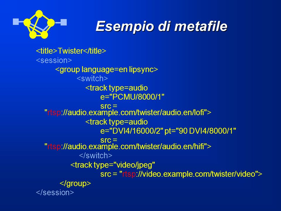 Esempio di metafile Twister <track type=audio e=