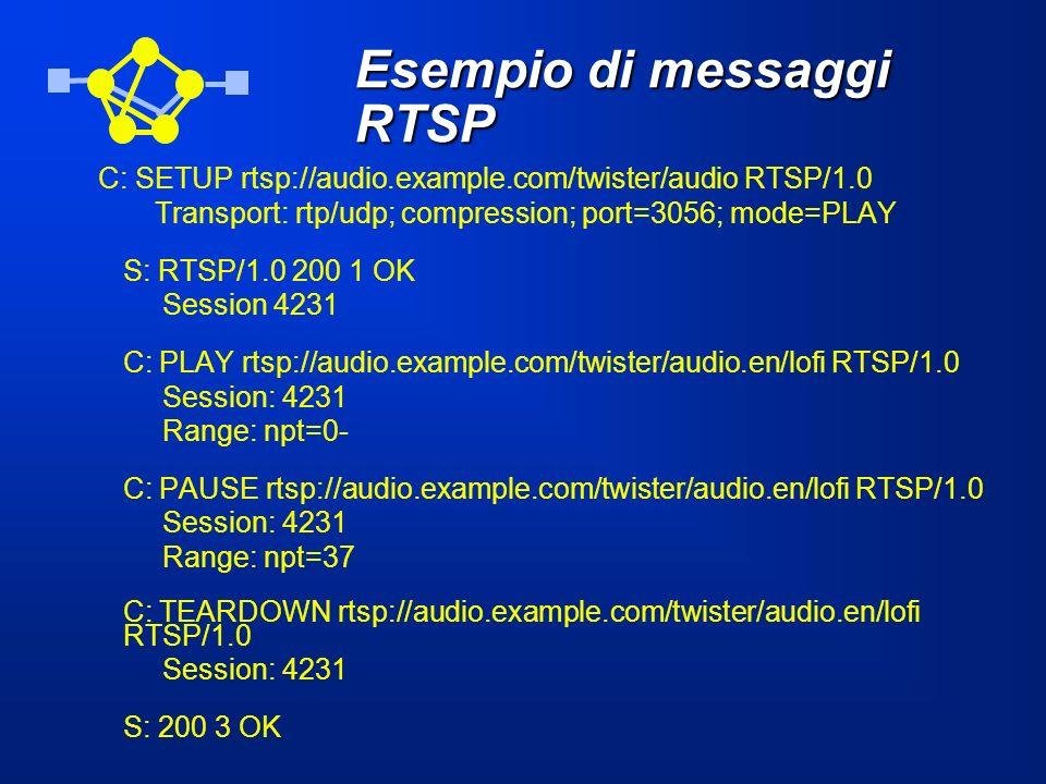 Esempio di messaggi RTSP C: SETUP rtsp://audio.example.com/twister/audio RTSP/1.0 Transport: rtp/udp; compression; port=3056; mode=PLAY S: RTSP/1.0 20