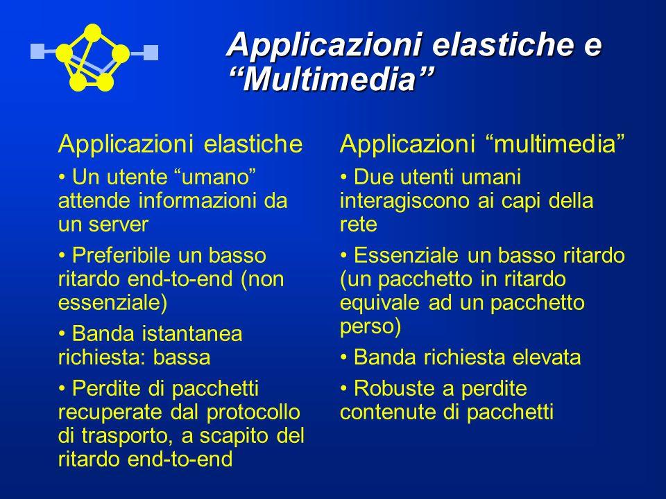 Applicazioni elastiche e Multimedia Applicazioni elastiche Un utente umano attende informazioni da un server Preferibile un basso ritardo end-to-end (