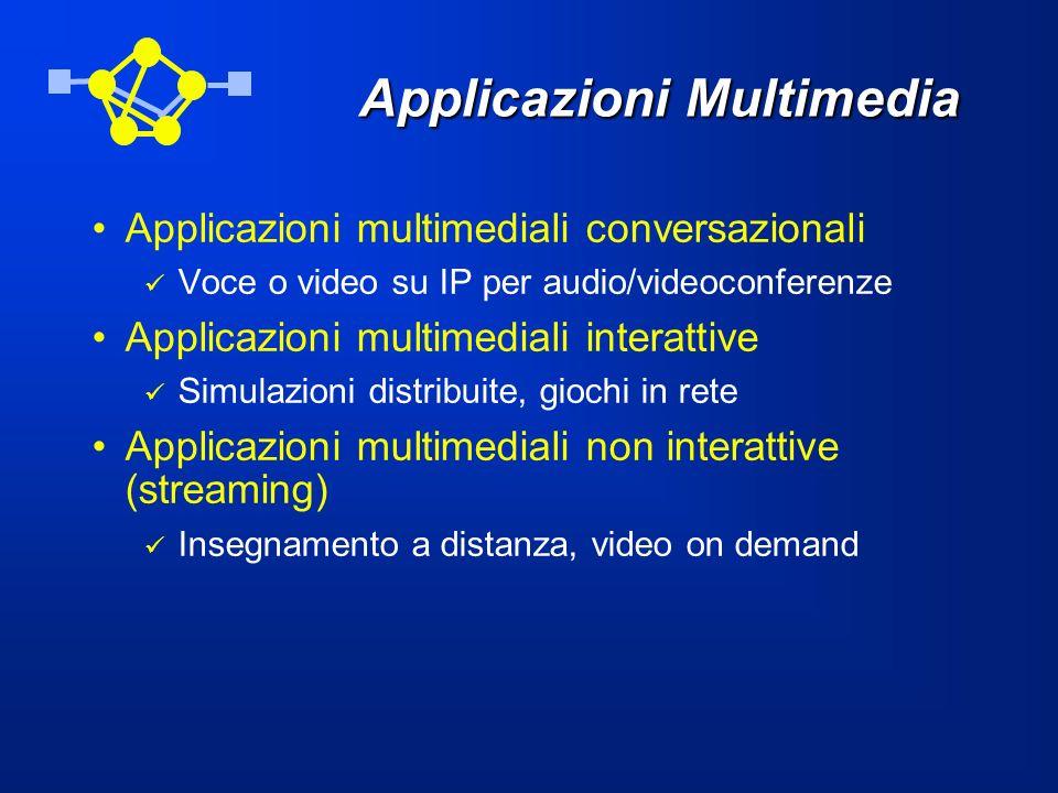 Applicazioni Multimedia Applicazioni multimediali conversazionali Voce o video su IP per audio/videoconferenze Applicazioni multimediali interattive S