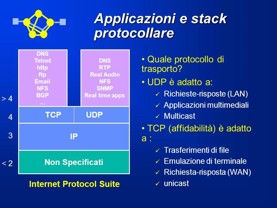 Applicazioni e stack protocollare Quale protocollo di trasporto? UDP è adatto a: Richieste-risposte (LAN) Applicazioni multimediali Multicast TCP (aff