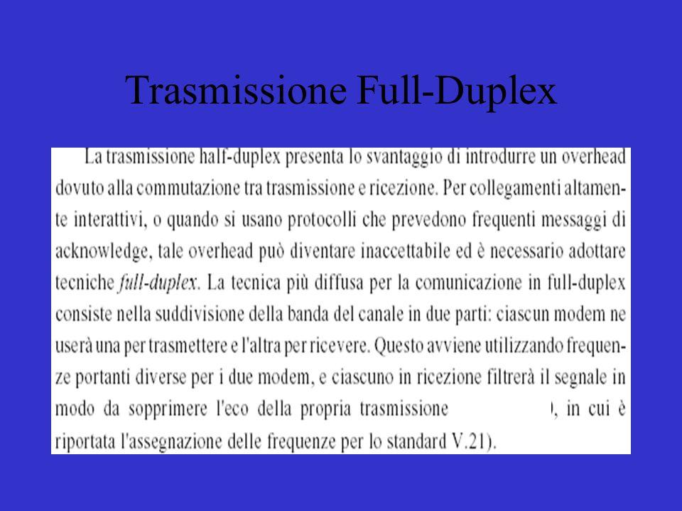 Trasmissione Full-Duplex