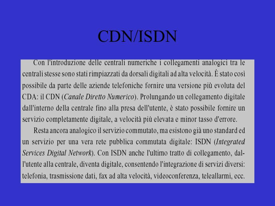 CDN/ISDN