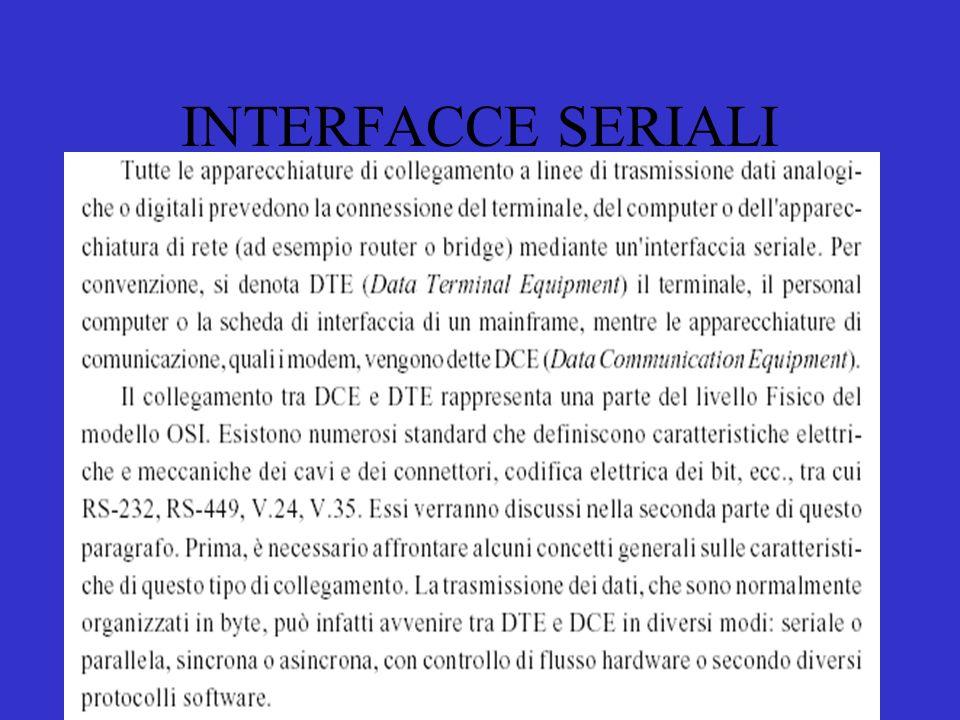 INTERFACCE SERIALI