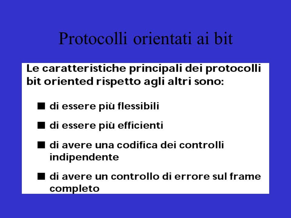 Protocolli orientati ai bit
