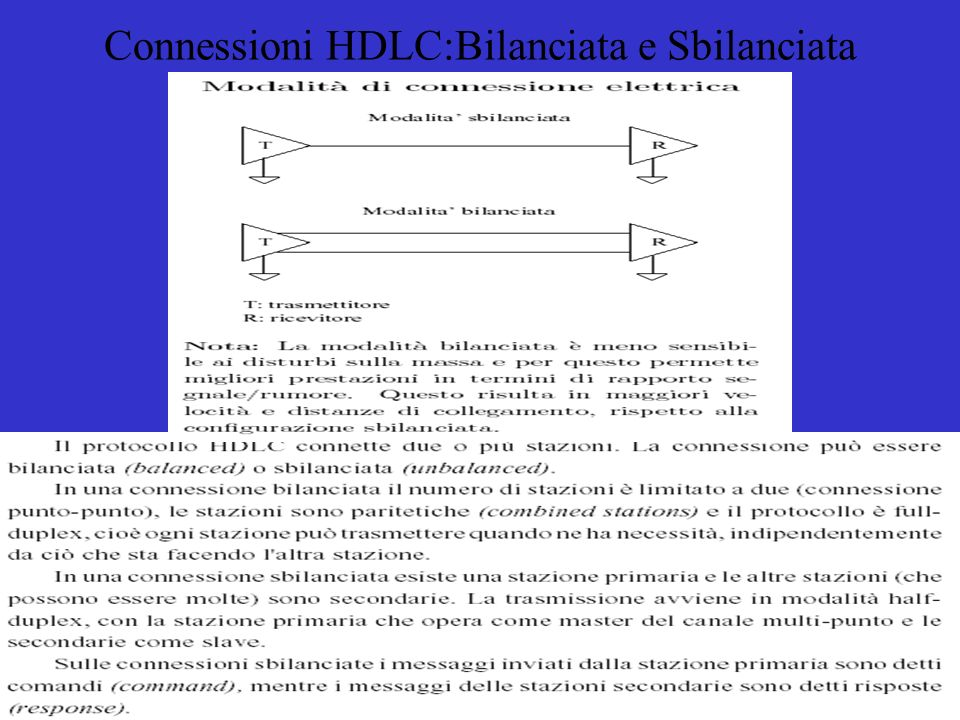 Connessioni HDLC:Bilanciata e Sbilanciata