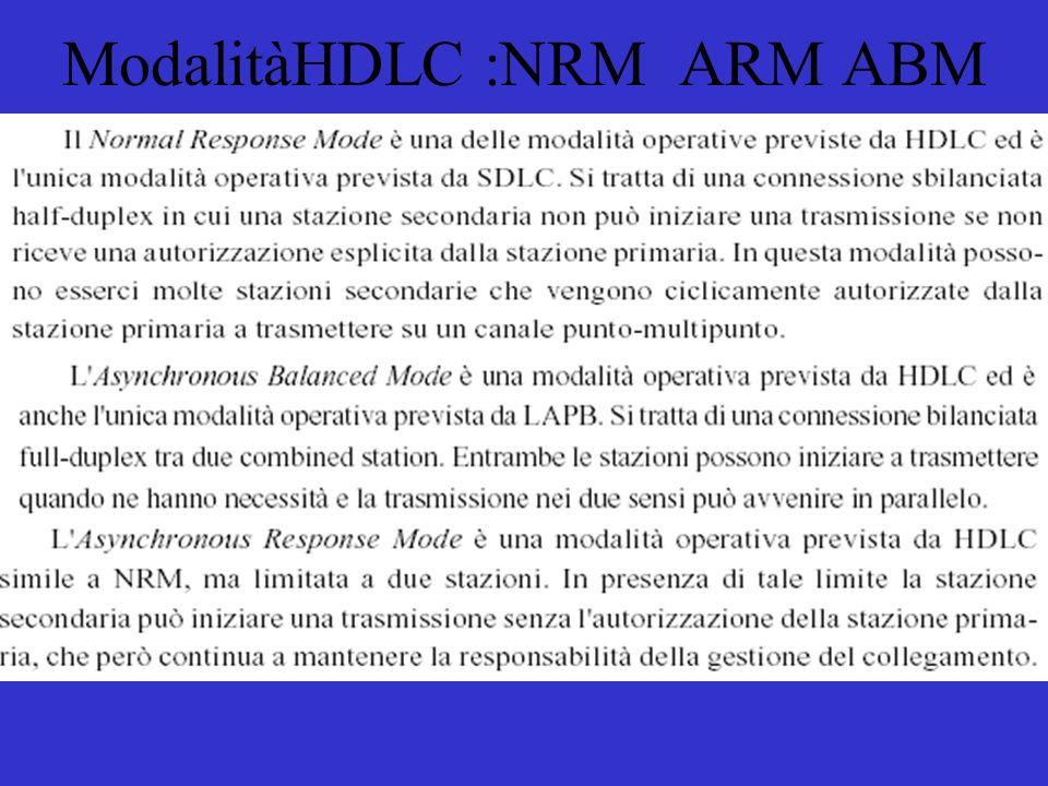 ModalitàHDLC :NRM ARM ABM