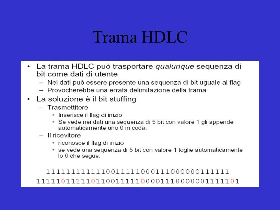 Trama HDLC