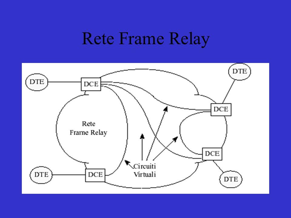 Rete Frame Relay