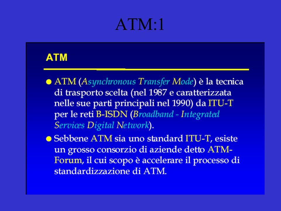 ATM:1