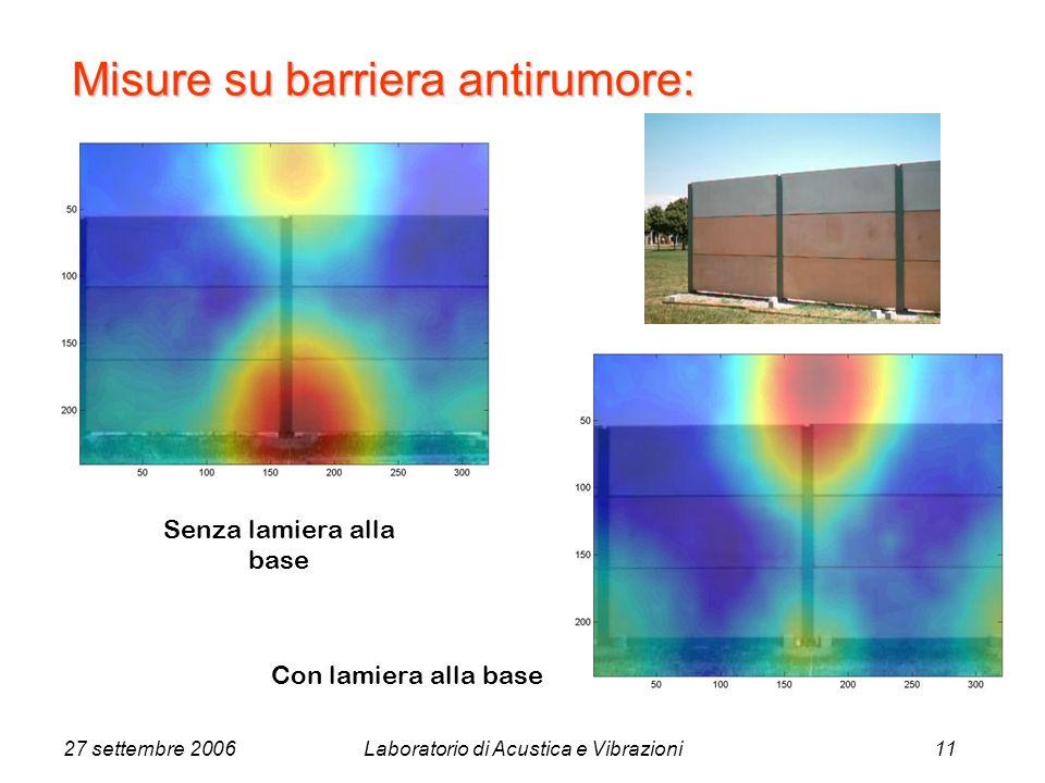 27 settembre 2006Laboratorio di Acustica e Vibrazioni11 Senza lamiera alla base Con lamiera alla base Misure su barriera antirumore: