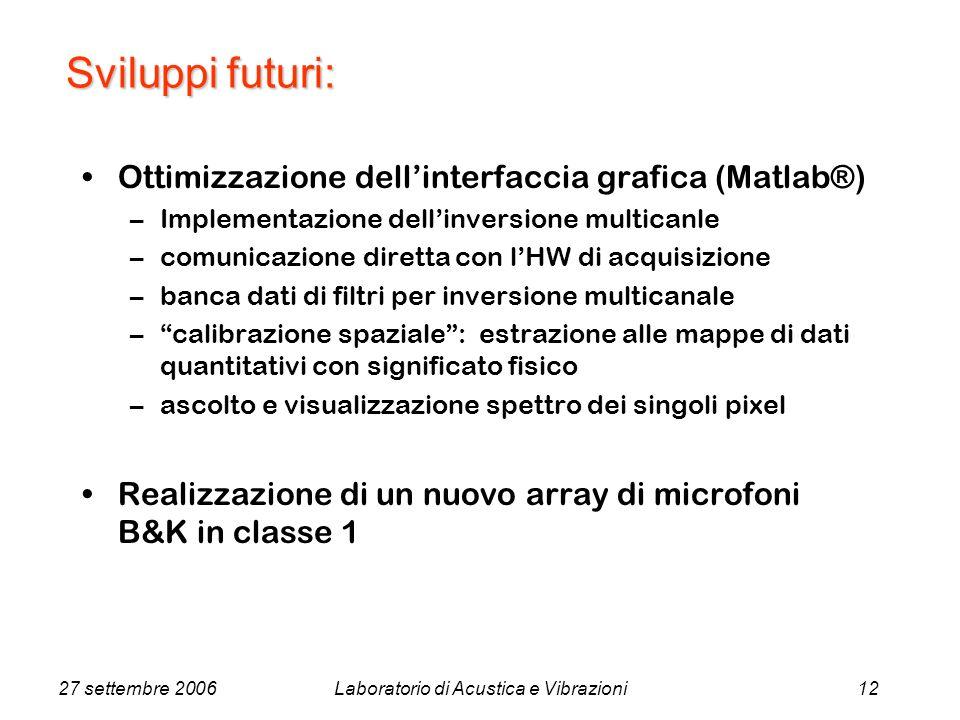 27 settembre 2006Laboratorio di Acustica e Vibrazioni12 Ottimizzazione dellinterfaccia grafica (Matlab®) –Implementazione dellinversione multicanle –c