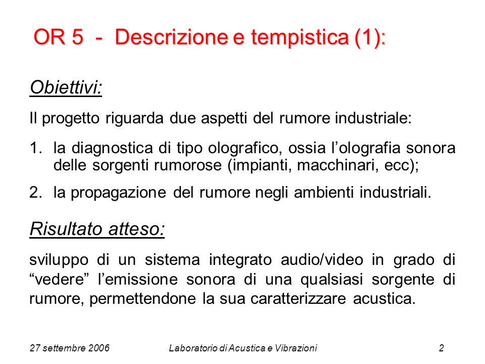 27 settembre 2006Laboratorio di Acustica e Vibrazioni2 Obiettivi: Il progetto riguarda due aspetti del rumore industriale: 1.la diagnostica di tipo ol