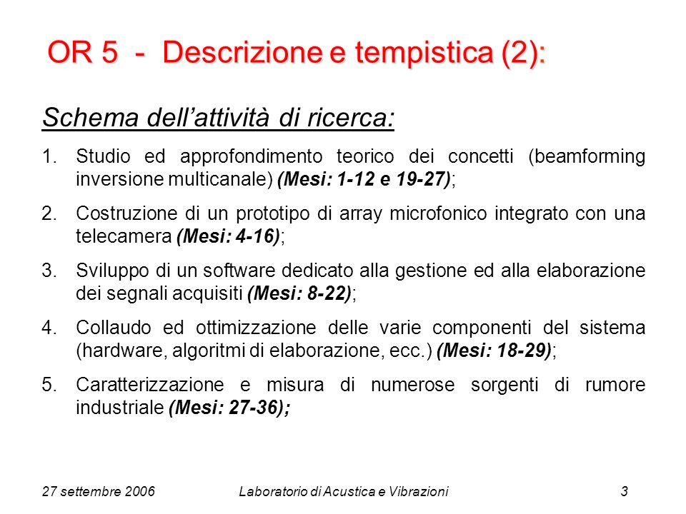 27 settembre 2006Laboratorio di Acustica e Vibrazioni4 OR 5 - Descrizione e tempistica (3): 1.Studio teorico (Mesi: 1-12 e 19-27); 2.Costruzione array (Mesi: 4-16); 3.Sviluppo software (Mesi: 8-22); 4.Collaudo ed ottimizzazione sistema (Mesi: 18-29); 5.Misure in ambiente industriale (Mesi: 27-36); Inizio attività: Marzo 2005