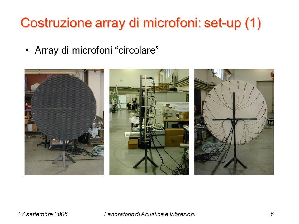 27 settembre 2006Laboratorio di Acustica e Vibrazioni6 Costruzione array di microfoni: set-up (1) Array di microfoni circolare