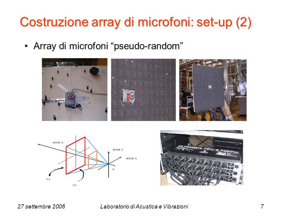 27 settembre 2006Laboratorio di Acustica e Vibrazioni7 Costruzione array di microfoni: set-up (2) Array di microfoni pseudo-random
