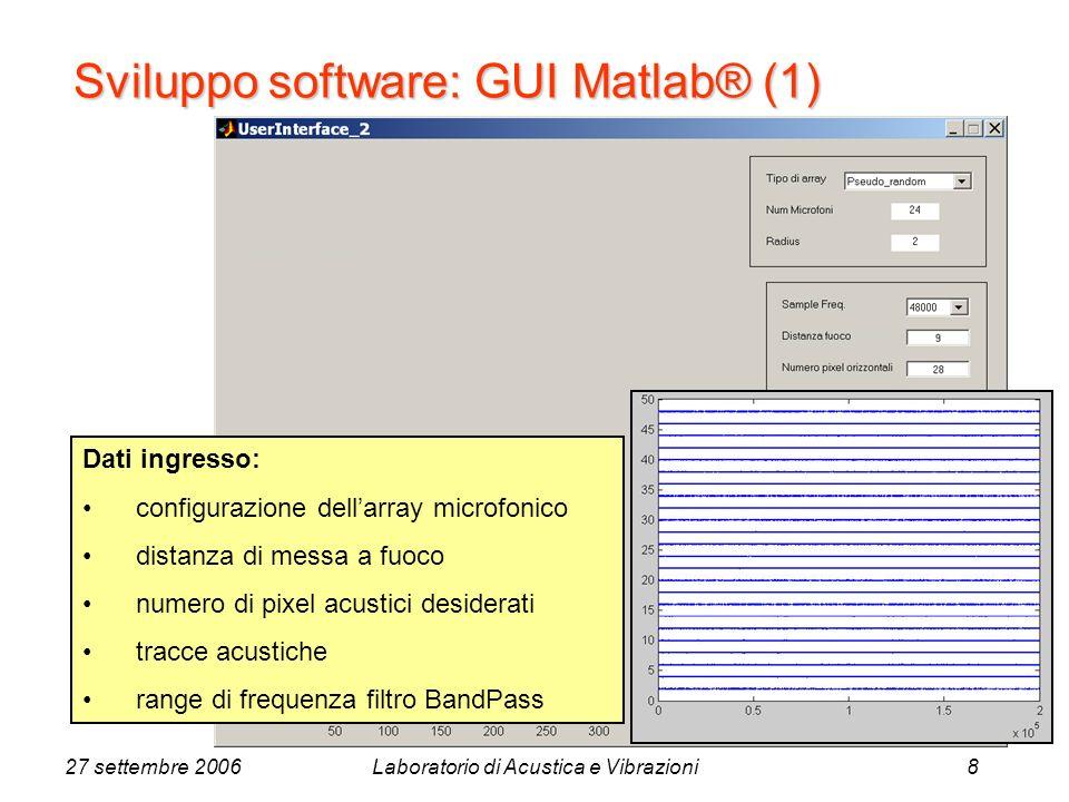 27 settembre 2006Laboratorio di Acustica e Vibrazioni8 Sviluppo software: GUI Matlab® (1) Dati ingresso: configurazione dellarray microfonico distanza