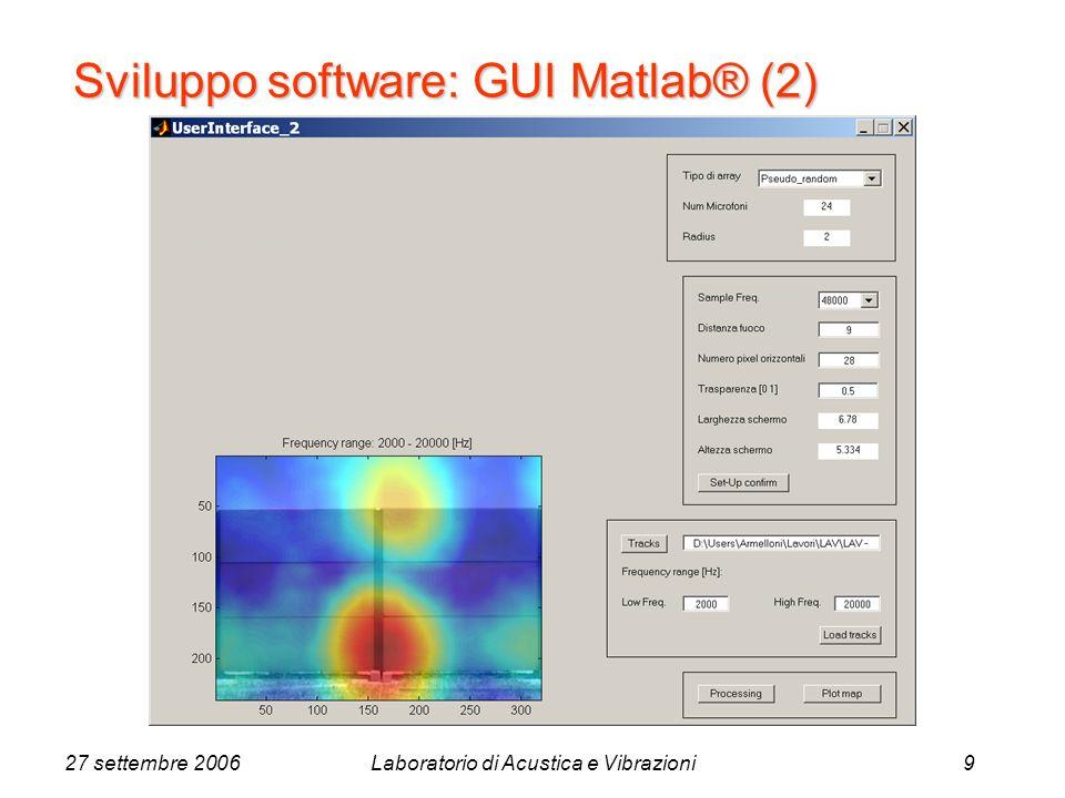 27 settembre 2006Laboratorio di Acustica e Vibrazioni9 Sviluppo software: GUI Matlab® (2)