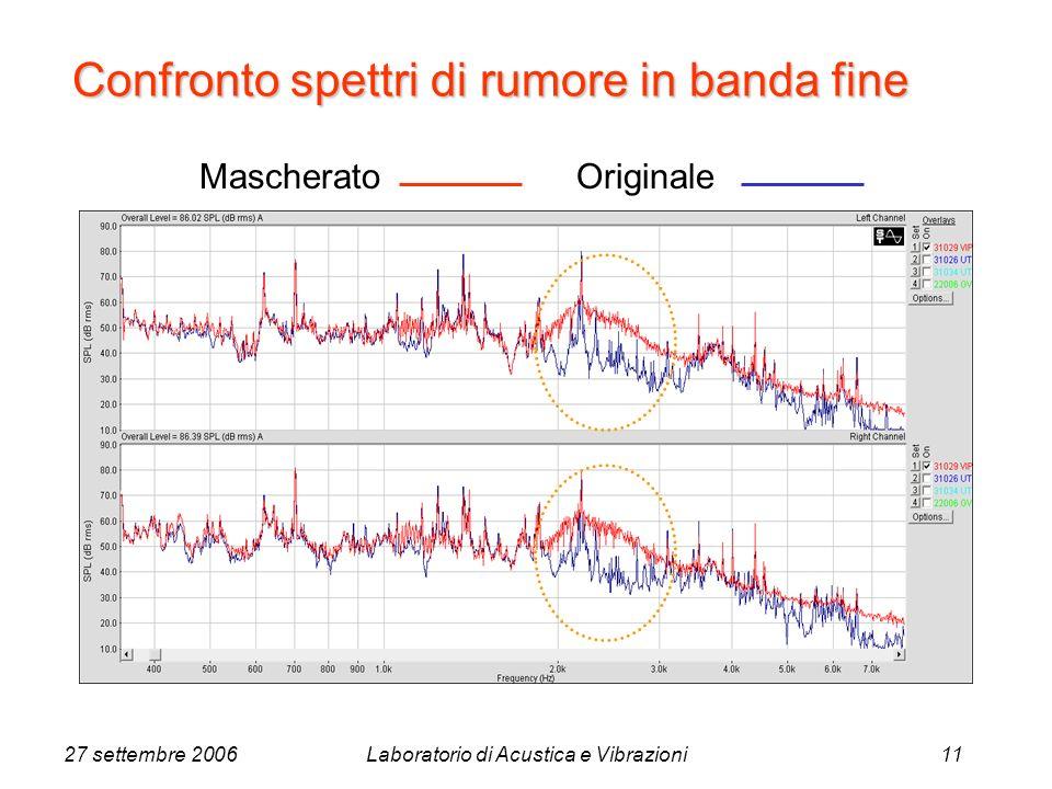 27 settembre 2006Laboratorio di Acustica e Vibrazioni11 MascheratoOriginale Confronto spettri di rumore in banda fine