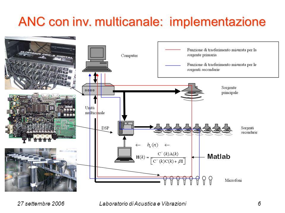 27 settembre 2006Laboratorio di Acustica e Vibrazioni6 Matlab ANC con inv.