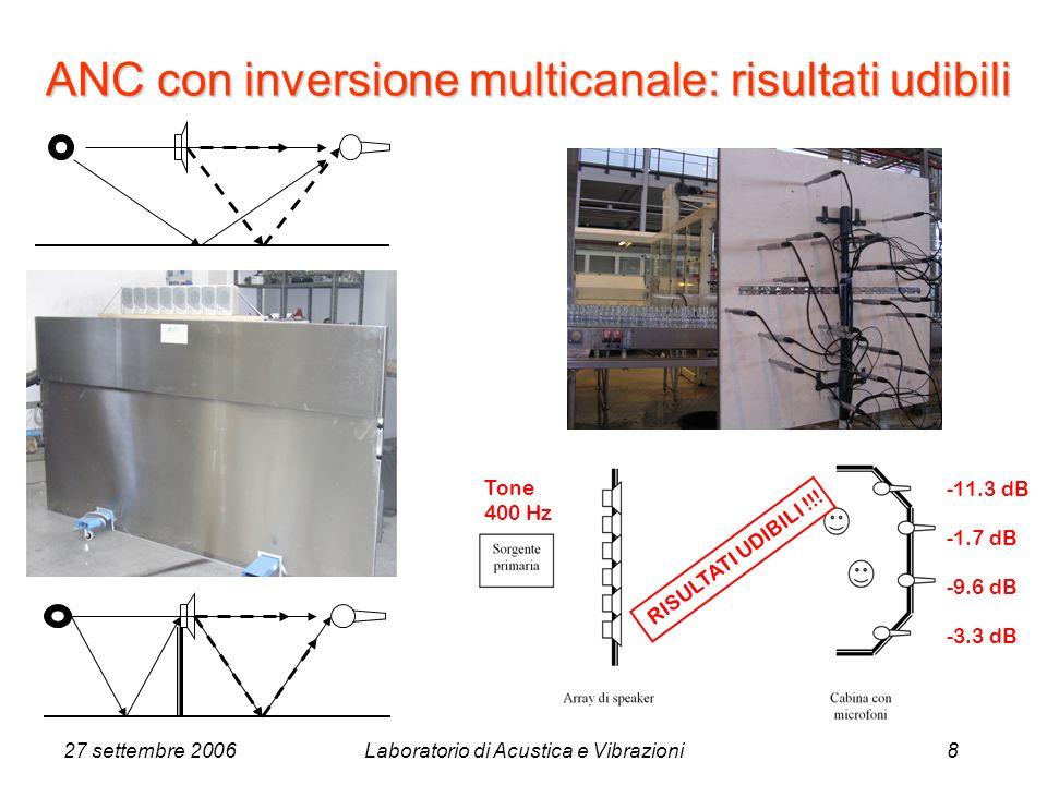 27 settembre 2006Laboratorio di Acustica e Vibrazioni8 ANC con inversione multicanale: risultati udibili -11.3 dB -1.7 dB -9.6 dB -3.3 dB Tone 400 Hz RISULTATI UDIBILI !!!