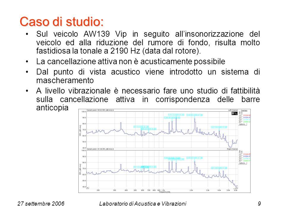 27 settembre 2006Laboratorio di Acustica e Vibrazioni9 Sul veicolo AW139 Vip in seguito allinsonorizzazione del veicolo ed alla riduzione del rumore di fondo, risulta molto fastidiosa la tonale a 2190 Hz (data dal rotore).