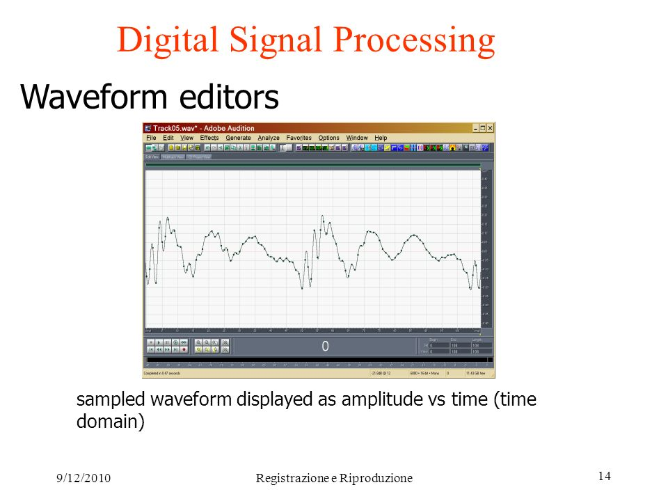 9/12/2010Registrazione e Riproduzione 14 Digital Signal Processing Waveform editors sampled waveform displayed as amplitude vs time (time domain)