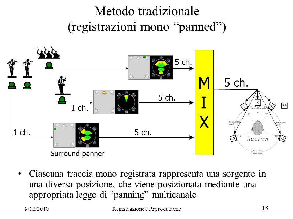 9/12/2010Registrazione e Riproduzione 16 Metodo tradizionale (registrazioni mono panned) Ciascuna traccia mono registrata rappresenta una sorgente in
