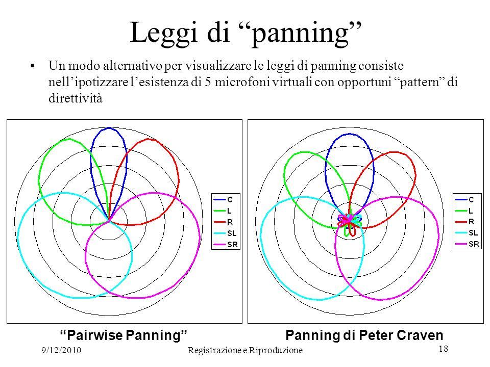 9/12/2010Registrazione e Riproduzione 18 Leggi di panning Un modo alternativo per visualizzare le leggi di panning consiste nellipotizzare lesistenza di 5 microfoni virtuali con opportuni pattern di direttività Pairwise Panning Panning di Peter Craven