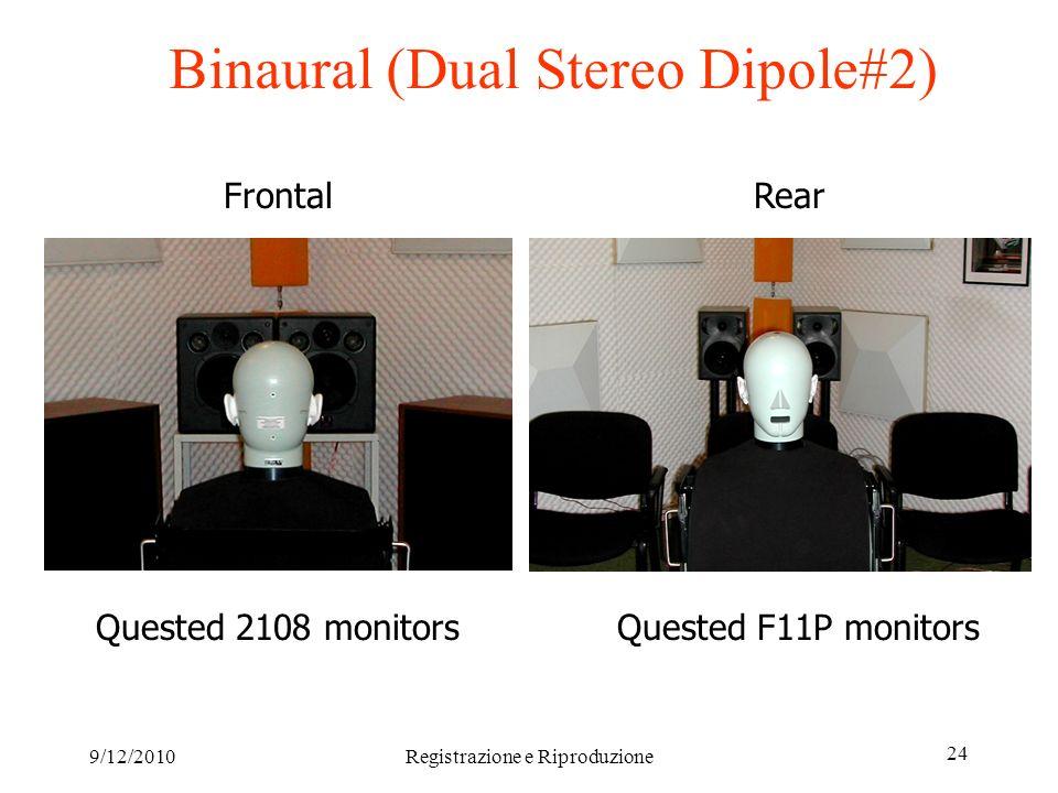 9/12/2010Registrazione e Riproduzione 24 Binaural (Dual Stereo Dipole#2) FrontalRear Quested 2108 monitorsQuested F11P monitors