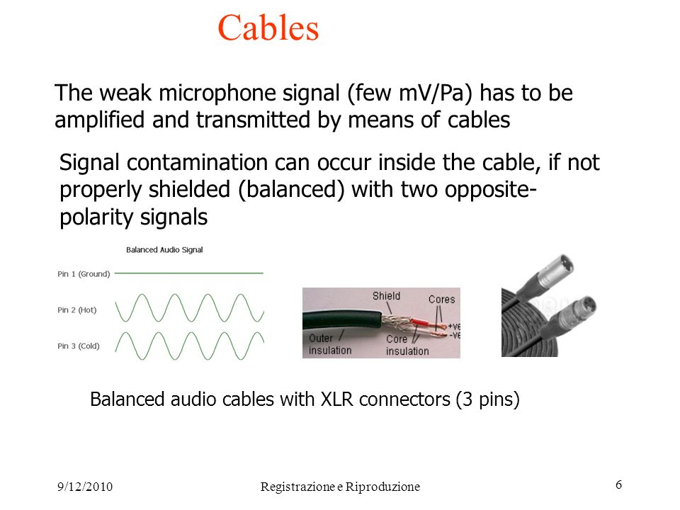 9/12/2010Registrazione e Riproduzione 6 Cables The weak microphone signal (few mV/Pa) has to be amplified and transmitted by means of cables Signal contamination can occur inside the cable, if not properly shielded (balanced) with two opposite- polarity signals Balanced audio cables with XLR connectors (3 pins)