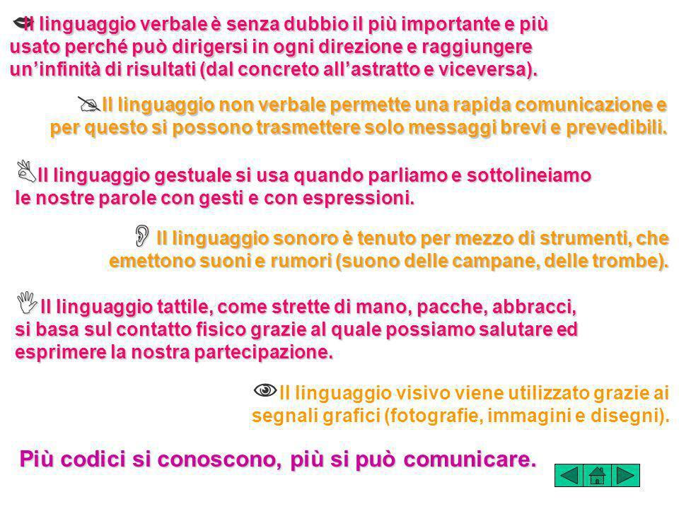 Il linguaggio verbale è senza dubbio il più importante e più usato perché può dirigersi in ogni direzione e raggiungere uninfinità di risultati (dal concreto allastratto e viceversa).