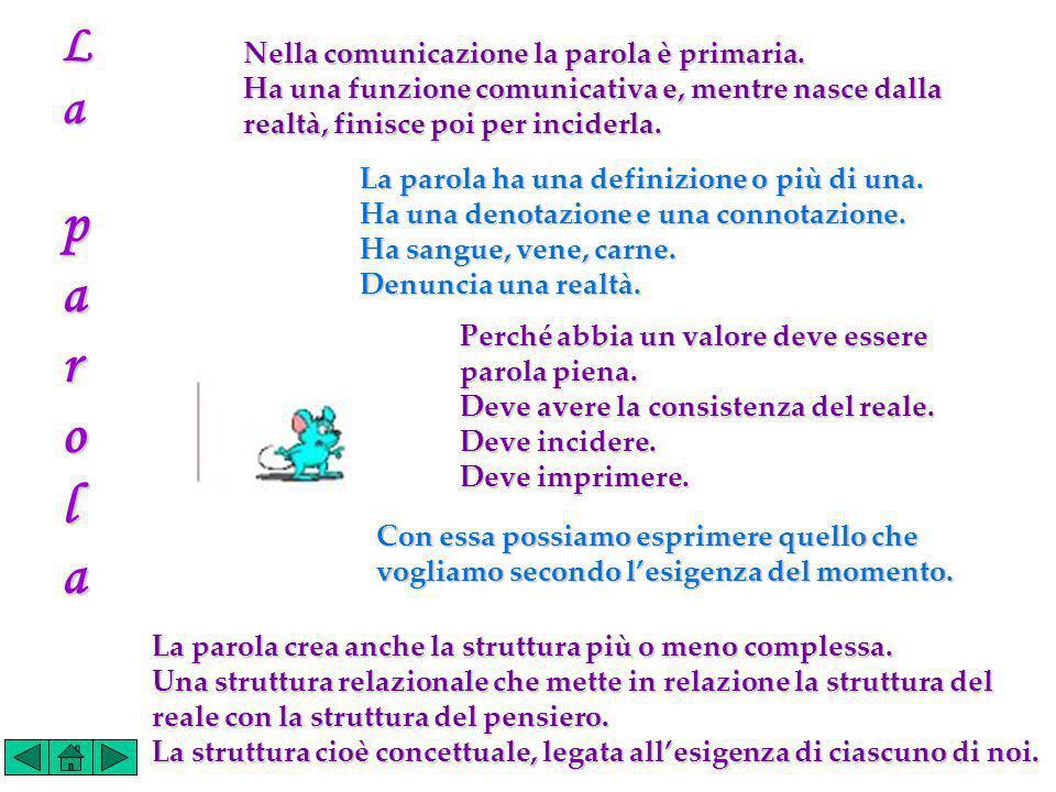 L a p a r o l a Nella comunicazione la parola è primaria.