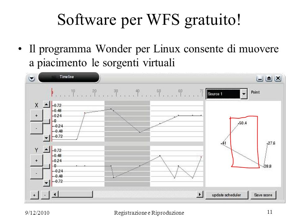9/12/2010Registrazione e Riproduzione 11 Software per WFS gratuito! Il programma Wonder per Linux consente di muovere a piacimento le sorgenti virtual