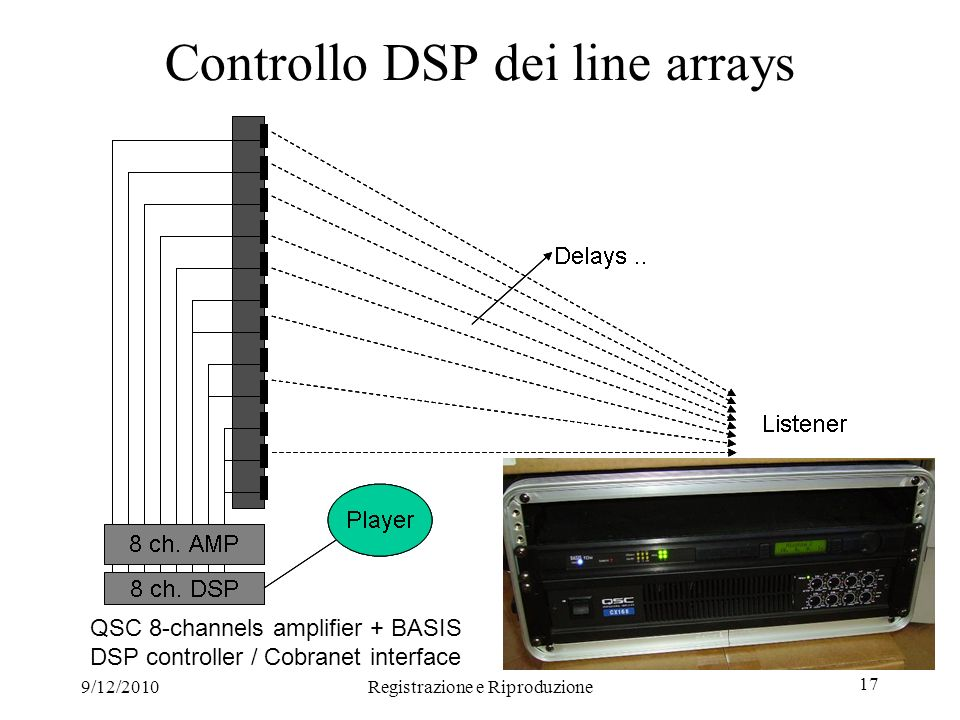 9/12/2010Registrazione e Riproduzione 17 Controllo DSP dei line arrays QSC 8-channels amplifier + BASIS DSP controller / Cobranet interface
