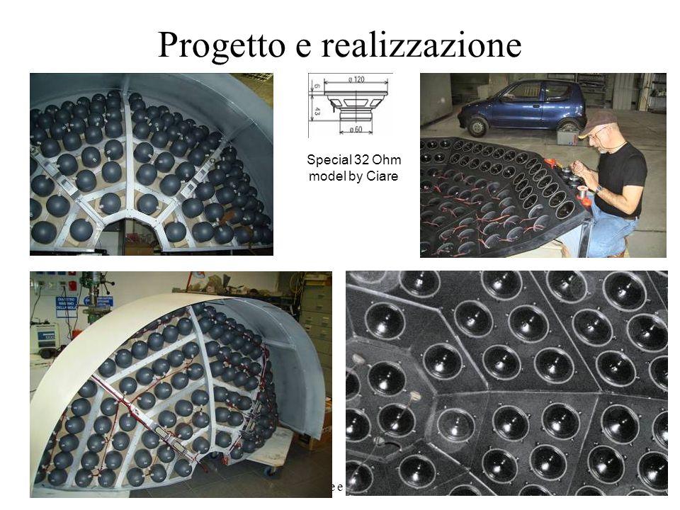 9/12/2010Registrazione e Riproduzione 22 Special 32 Ohm model by Ciare Progetto e realizzazione