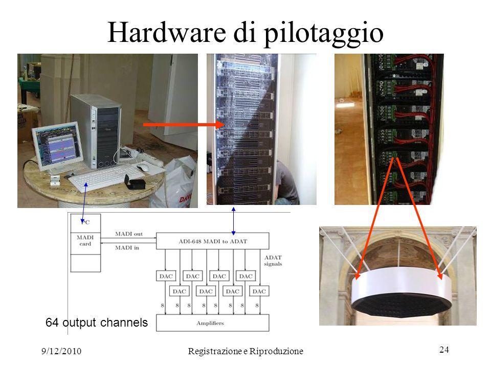 9/12/2010Registrazione e Riproduzione 24 Hardware di pilotaggio 64 output channels