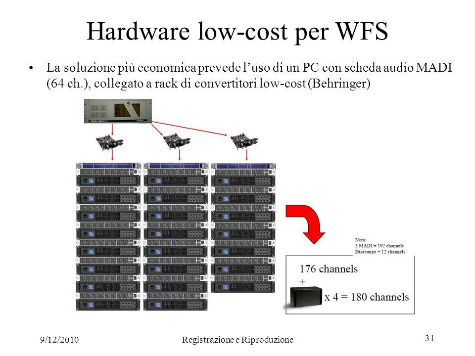 9/12/2010Registrazione e Riproduzione 31 Hardware low-cost per WFS La soluzione più economica prevede luso di un PC con scheda audio MADI (64 ch.), collegato a rack di convertitori low-cost (Behringer)